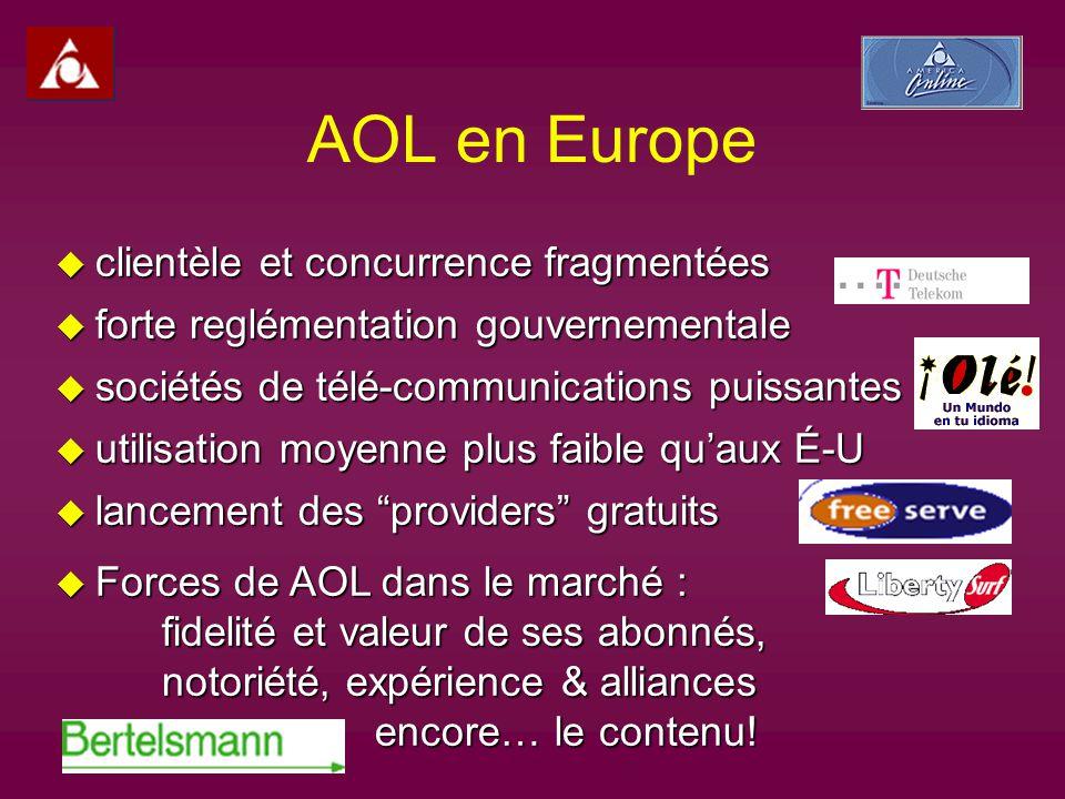 u Forces de AOL dans le marché : fidelité et valeur de ses abonnés, notoriété, expérience & alliances encore… le contenu.