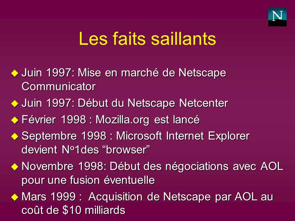 Les faits saillants u Juin 1997: Mise en marché de Netscape Communicator u Juin 1997: Début du Netscape Netcenter u Février 1998 : Mozilla.org est lancé u Septembre 1998 : Microsoft Internet Explorer devient N o 1des browser u Novembre 1998: Début des négociations avec AOL pour une fusion éventuelle u Mars 1999 : Acquisition de Netscape par AOL au coût de $10 milliards
