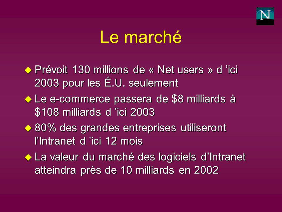 Le marché u Prévoit 130 millions de « Net users » d ici 2003 pour les É.U.