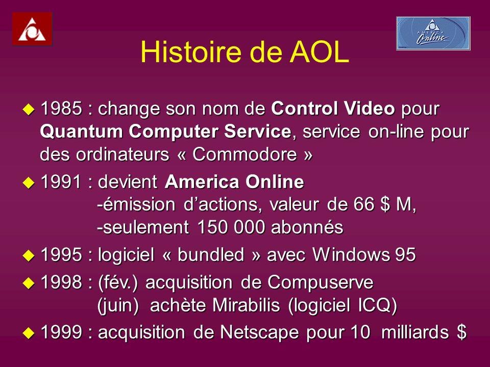 Histoire de AOL u 1985 : change son nom de Control Video pour Quantum Computer Service, service on-line pour des ordinateurs « Commodore » u 1991 : devient America Online -émission dactions, valeur de 66 $ M, -seulement 150 000 abonnés u 1995 : logiciel « bundled » avec Windows 95 u 1998 : (fév.) acquisition de Compuserve (juin) achète Mirabilis (logiciel ICQ) u 1999 : acquisition de Netscape pour 10 milliards $