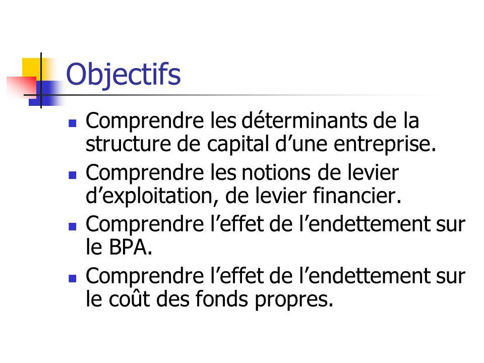Objectifs Comprendre les déterminants de la structure de capital dune entreprise.