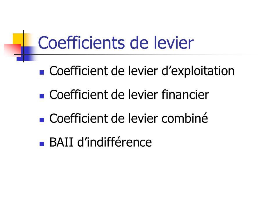 Coefficients de levier Coefficient de levier dexploitation Coefficient de levier financier Coefficient de levier combiné BAII dindifférence