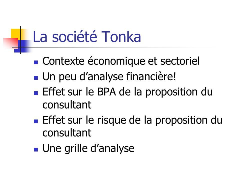 La société Tonka Contexte économique et sectoriel Un peu danalyse financière! Effet sur le BPA de la proposition du consultant Effet sur le risque de