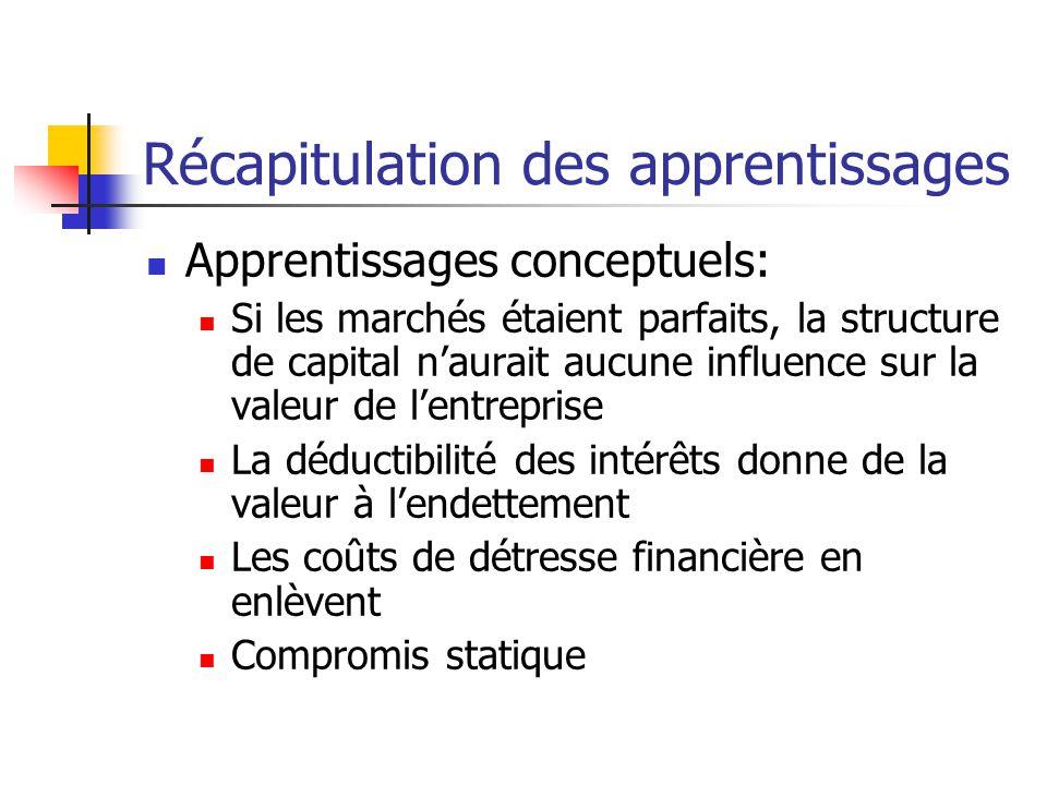 Récapitulation des apprentissages Apprentissages conceptuels: Si les marchés étaient parfaits, la structure de capital naurait aucune influence sur la