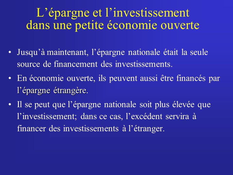 Lépargne et linvestissement dans une petite économie ouverte Jusquà maintenant, lépargne nationale était la seule source de financement des investisse