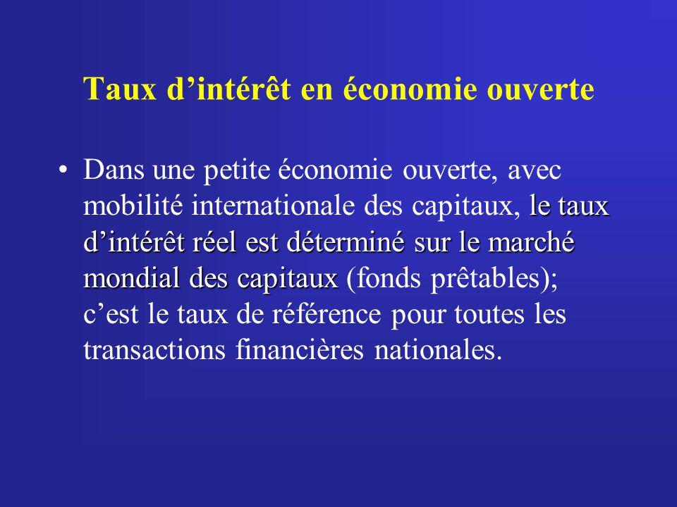 Taux dintérêt en économie ouverte le taux dintérêt réel est déterminé sur le marché mondial des capitauxDans une petite économie ouverte, avec mobilit