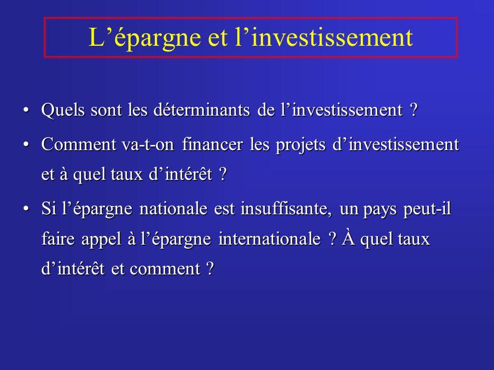 Lépargne et linvestissement Quels sont les déterminants de linvestissement ?Quels sont les déterminants de linvestissement ? Comment va-t-on financer