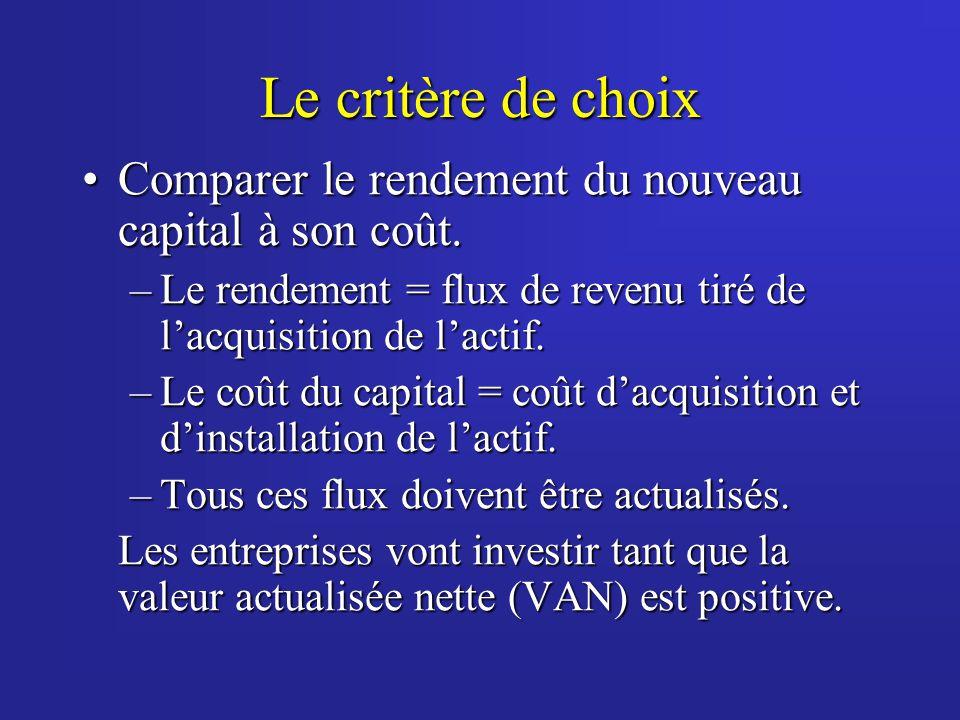 Le critère de choix Comparer le rendement du nouveau capital à son coût.Comparer le rendement du nouveau capital à son coût. –Le rendement = flux de r