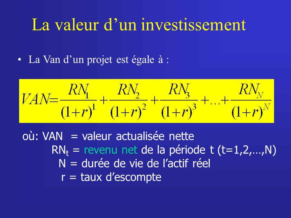 La valeur dun investissement La Van dun projet est égale à : où: VAN = valeur actualisée nette RN t = revenu net de la période t (t=1,2,…,N) N = durée