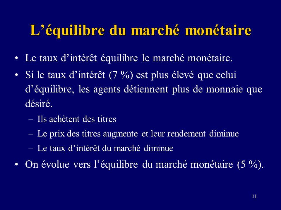11 Léquilibre du marché monétaire Le taux dintérêt équilibre le marché monétaire. Si le taux dintérêt (7 %) est plus élevé que celui déquilibre, les a