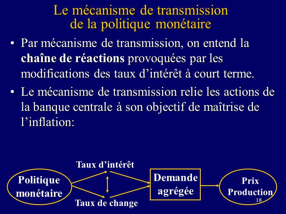 18 Le mécanisme de transmission de la politique monétaire Par mécanisme de transmission, on entend la chaîne de réactions provoquées par les modificat