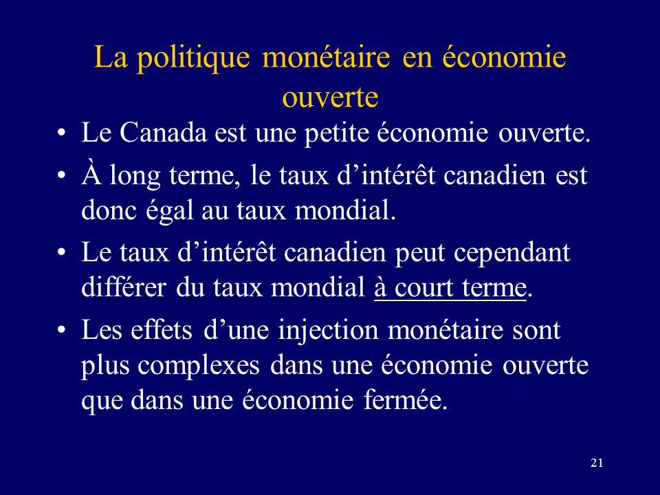 21 La politique monétaire en économie ouverte Le Canada est une petite économie ouverte. À long terme, le taux dintérêt canadien est donc égal au taux