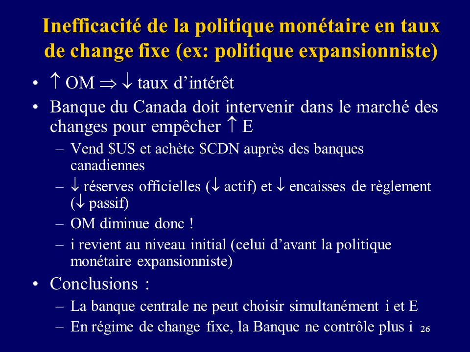 26 Inefficacité de la politique monétaire en taux de change fixe (ex: politique expansionniste) OM taux dintérêt Banque du Canada doit intervenir dans