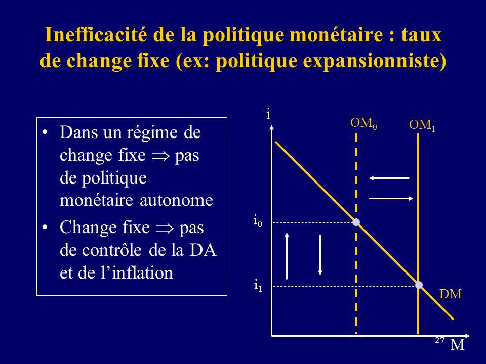 27 Inefficacité de la politique monétaire : taux de change fixe (ex: politique expansionniste) Dans un régime de change fixe pas de politique monétair