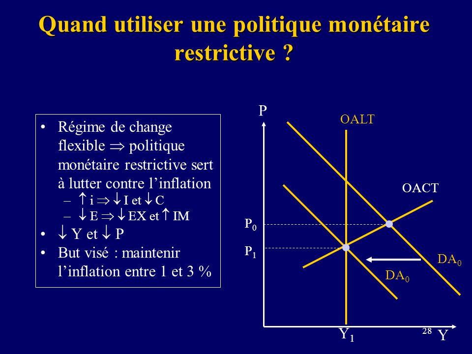 28 Quand utiliser une politique monétaire restrictive ? Régime de change flexible politique monétaire restrictive sert à lutter contre linflation – i