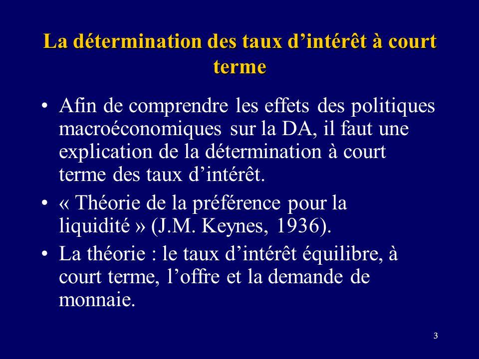 3 La détermination des taux dintérêt à court terme Afin de comprendre les effets des politiques macroéconomiques sur la DA, il faut une explication de