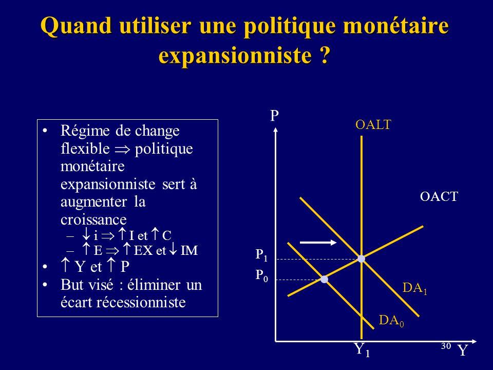 30 Quand utiliser une politique monétaire expansionniste ? Régime de change flexible politique monétaire expansionniste sert à augmenter la croissance