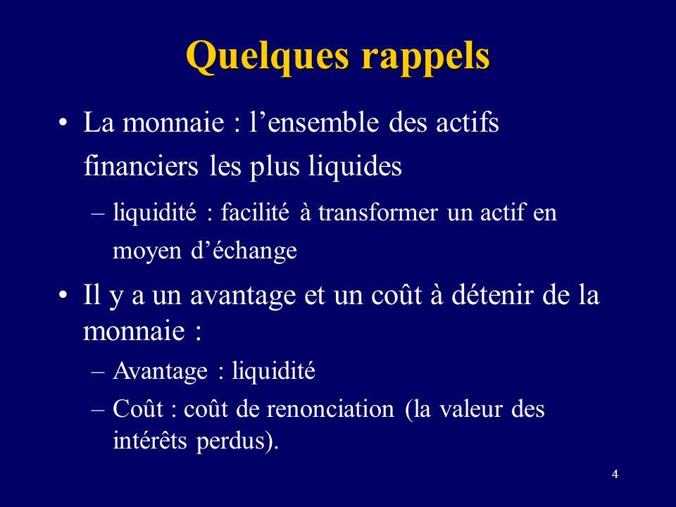 15 Le schéma danalyse Nous ferons à partir de maintenant lhypothèse que la Banque du Canada « contrôle » directement loffre de monnaie.