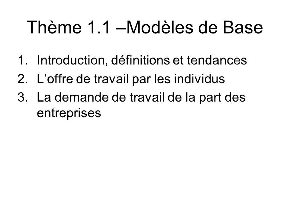 Thème 1.1 –Modèles de Base 1.Introduction, définitions et tendances 2.Loffre de travail par les individus 3.La demande de travail de la part des entreprises