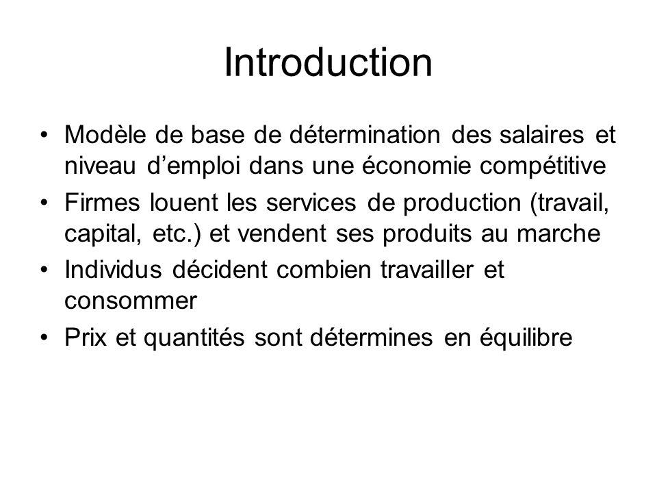 Introduction Modèle de base de détermination des salaires et niveau demploi dans une économie compétitive Firmes louent les services de production (tr