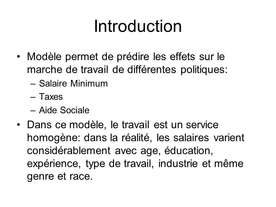 Introduction Modèle permet de prédire les effets sur le marche de travail de différentes politiques: –Salaire Minimum –Taxes –Aide Sociale Dans ce mod