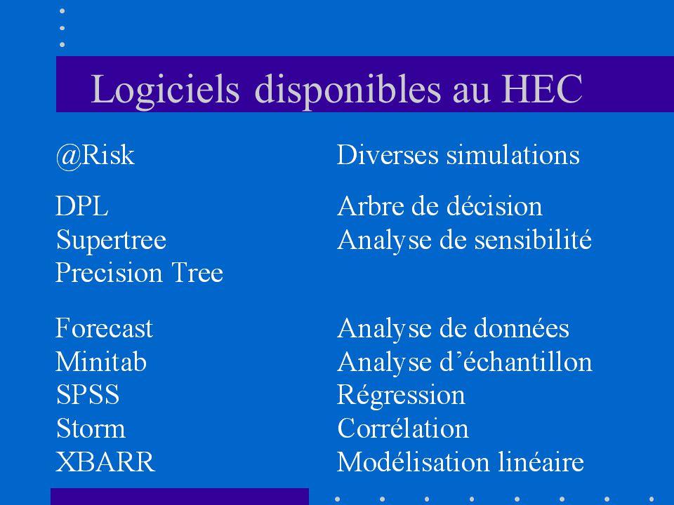 Plan de la présentation Présentation de divers logiciels de support Logiciels (5) de prévision et de budgétisation Logiciels (3) de plan d affaires Sites intéressants
