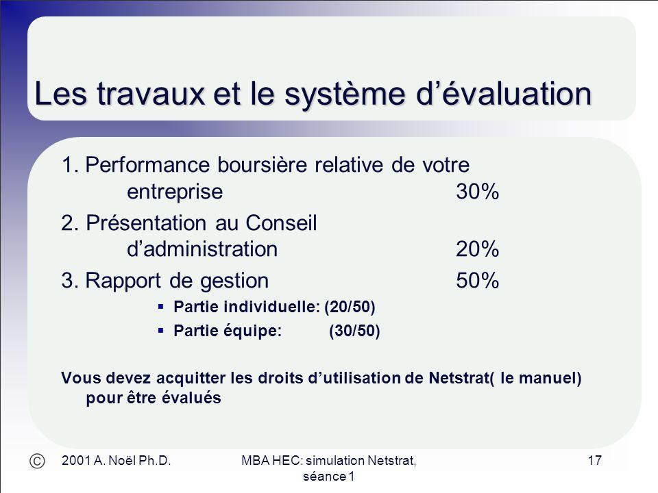 2001 A. Noël Ph.D.MBA HEC: simulation Netstrat, séance 1 17 1.
