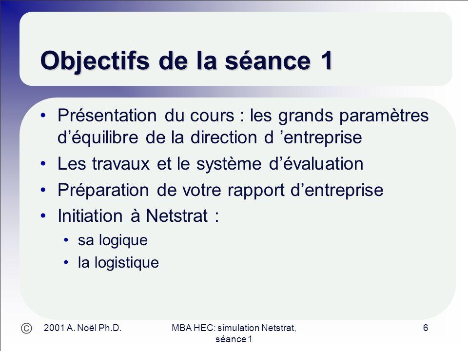 2001 A.Noël Ph.D.MBA HEC: simulation Netstrat, séance 1 7 Présentation du cours : 10 séances 1.