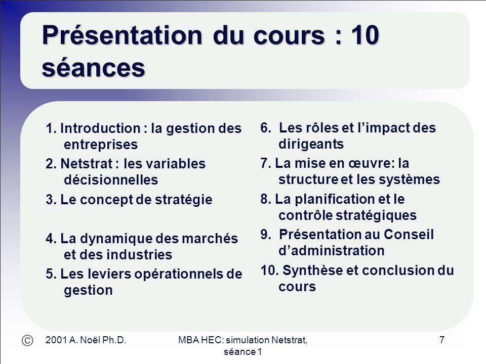 2001 A. Noël Ph.D.MBA HEC: simulation Netstrat, séance 1 7 Présentation du cours : 10 séances 1.