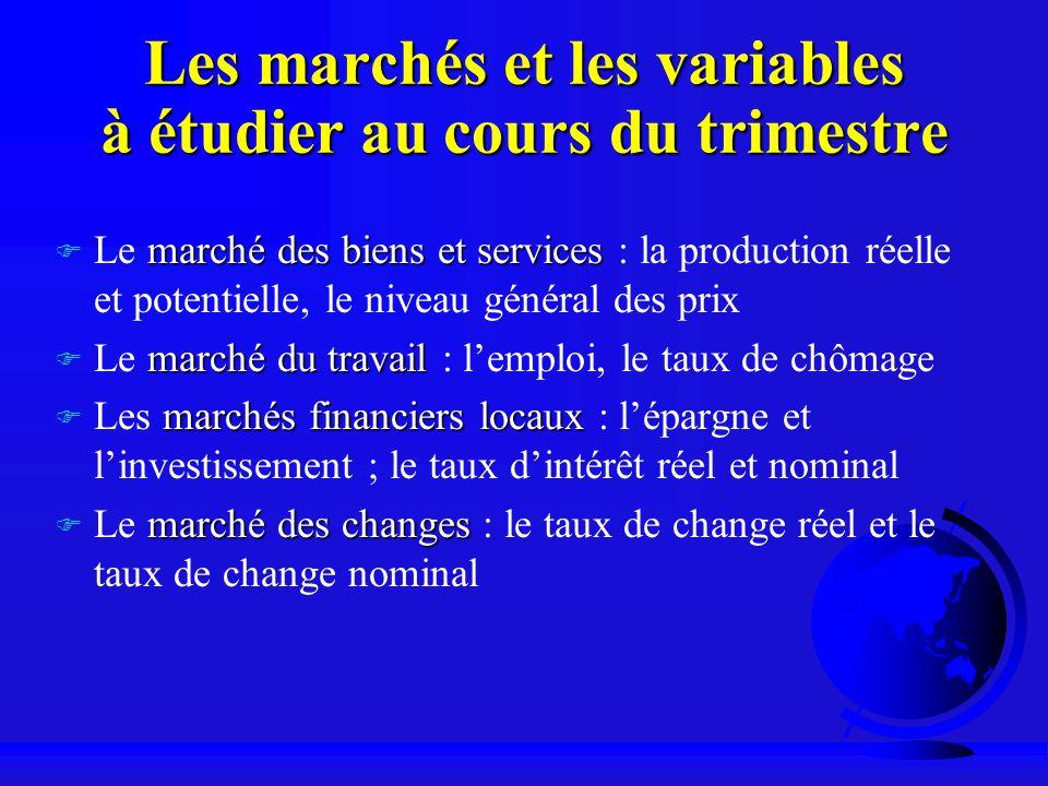 Les marchés et les variables à étudier au cours du trimestre marché des biens et services F Le marché des biens et services : la production réelle et