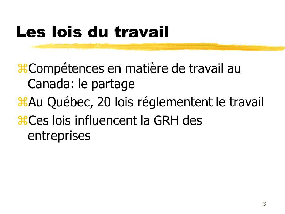 3 Les lois du travail zCompétences en matière de travail au Canada: le partage zAu Québec, 20 lois réglementent le travail zCes lois influencent la GRH des entreprises