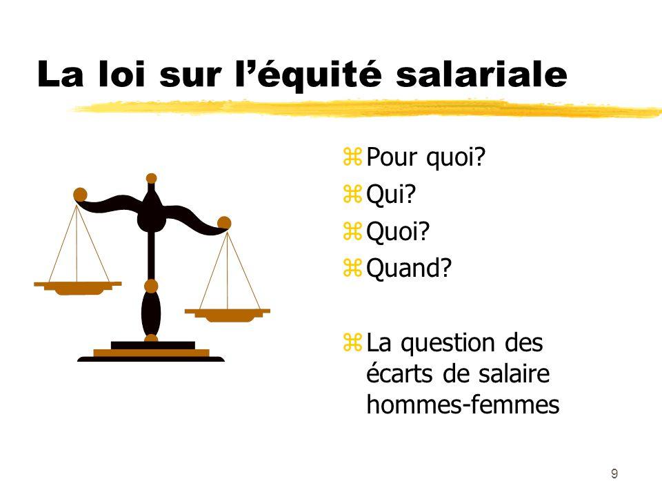9 La loi sur léquité salariale z Pour quoi. z Qui.