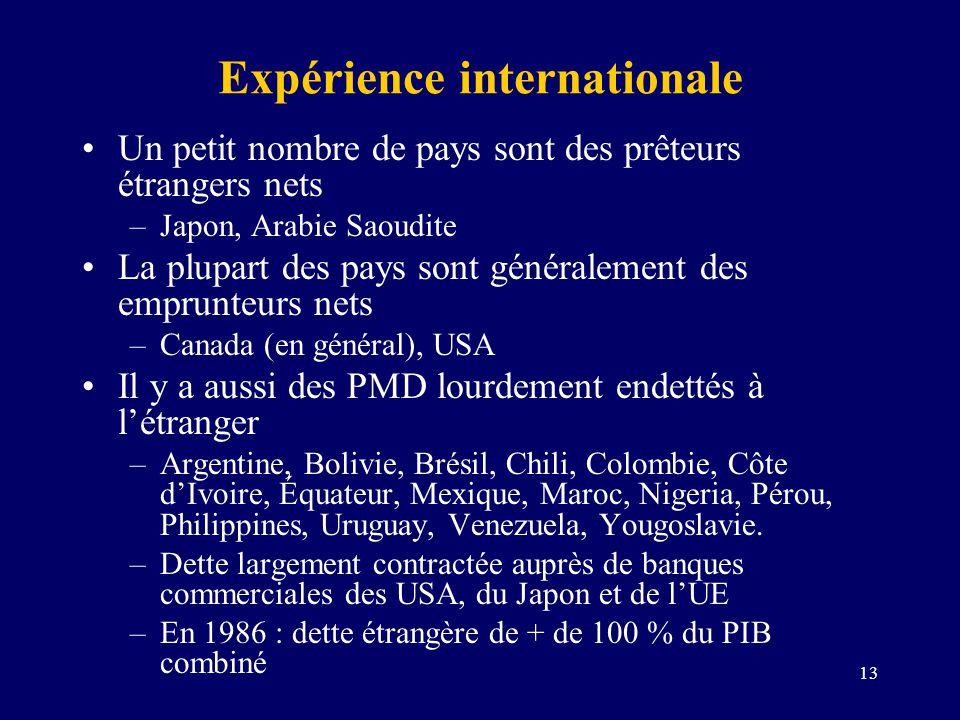 13 Expérience internationale Un petit nombre de pays sont des prêteurs étrangers nets –Japon, Arabie Saoudite La plupart des pays sont généralement de