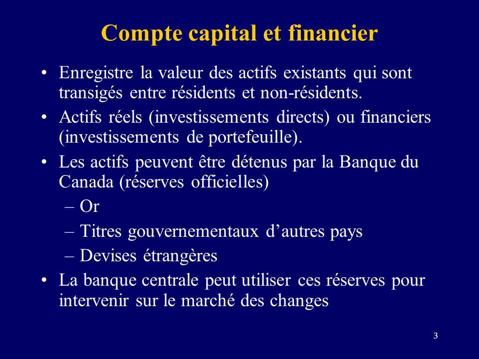3 Compte capital et financier Enregistre la valeur des actifs existants qui sont transigés entre résidents et non-résidents. Actifs réels (investissem