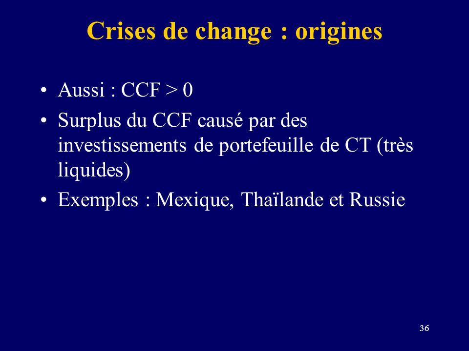 36 Crises de change : origines Aussi : CCF > 0 Surplus du CCF causé par des investissements de portefeuille de CT (très liquides) Exemples : Mexique,