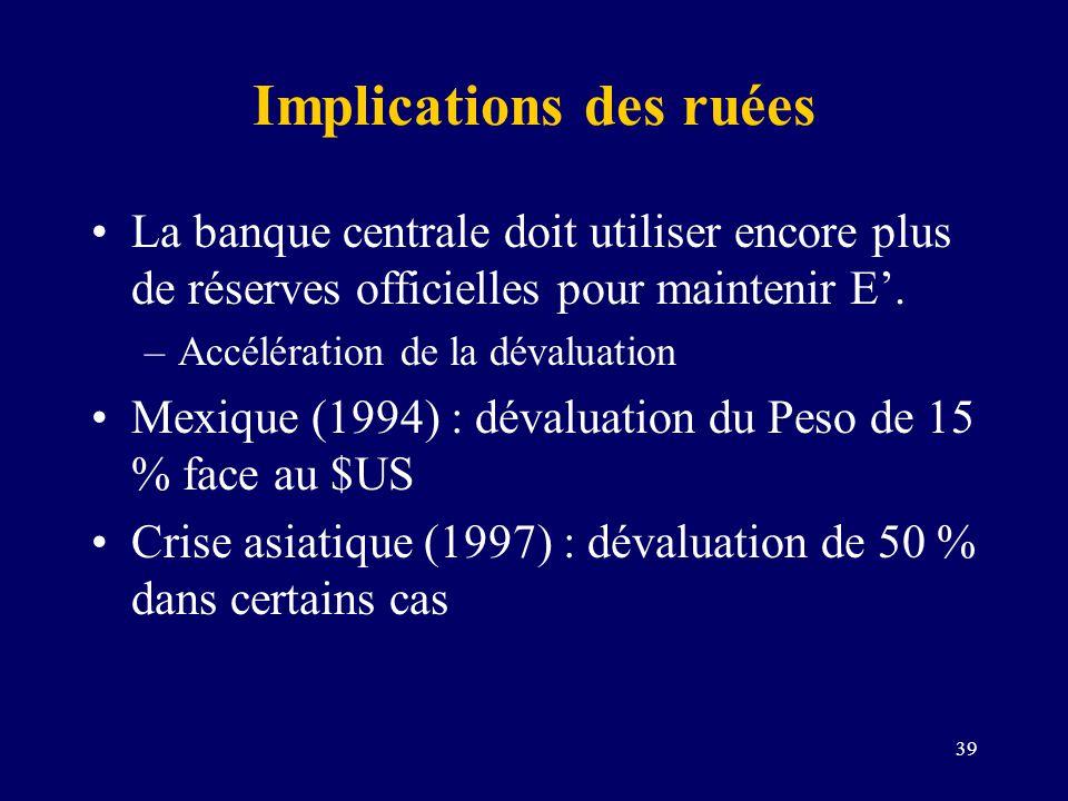 39 Implications des ruées La banque centrale doit utiliser encore plus de réserves officielles pour maintenir E. –Accélération de la dévaluation Mexiq