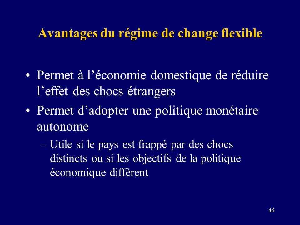 46 Avantages du régime de change flexible Permet à léconomie domestique de réduire leffet des chocs étrangers Permet dadopter une politique monétaire
