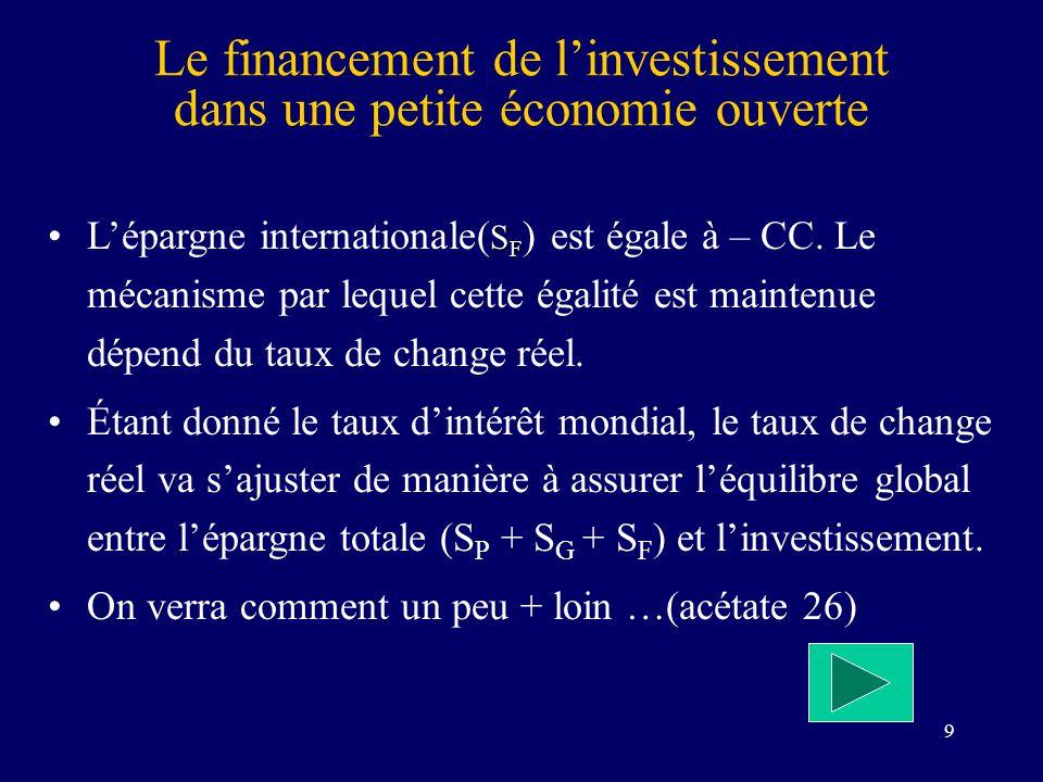 9 Le financement de linvestissement dans une petite économie ouverte S FLépargne internationale( S F ) est égale à – CC. Le mécanisme par lequel cette