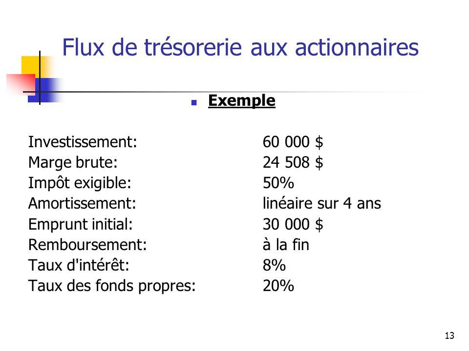 13 Flux de trésorerie aux actionnaires Exemple Investissement: 60 000 $ Marge brute: 24 508 $ Impôt exigible:50% Amortissement:linéaire sur 4 ans Empr