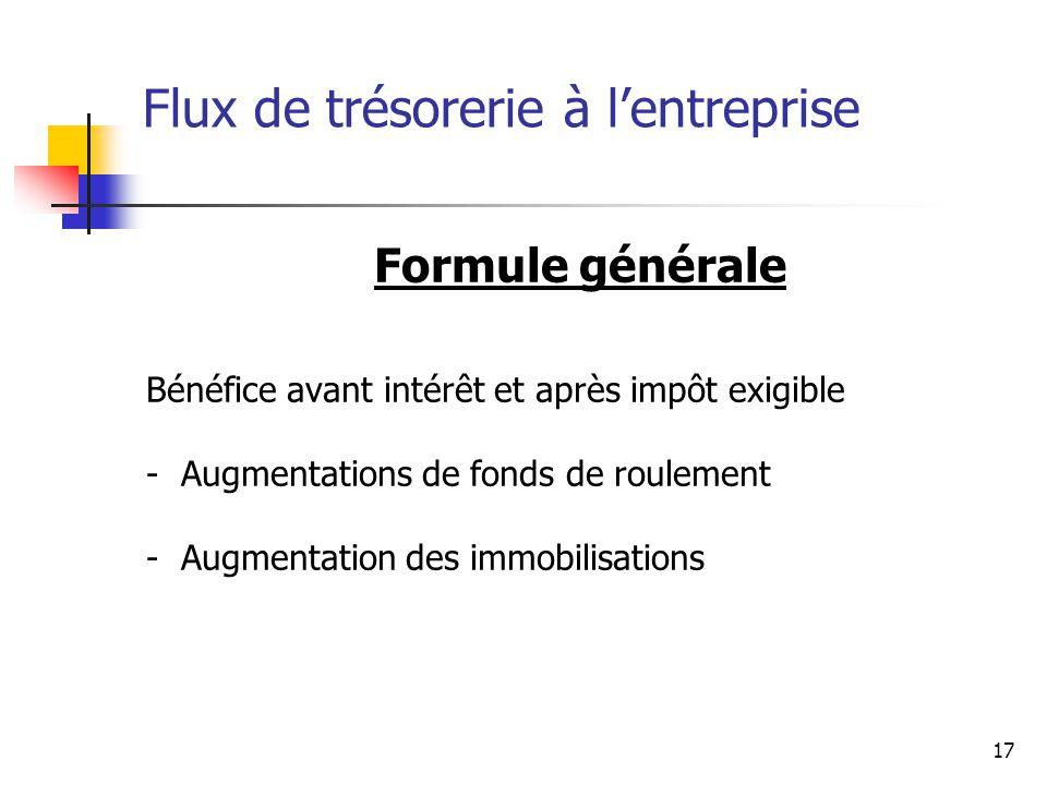17 Flux de trésorerie à lentreprise Formule générale Bénéfice avant intérêt et après impôt exigible - Augmentations de fonds de roulement - Augmentati