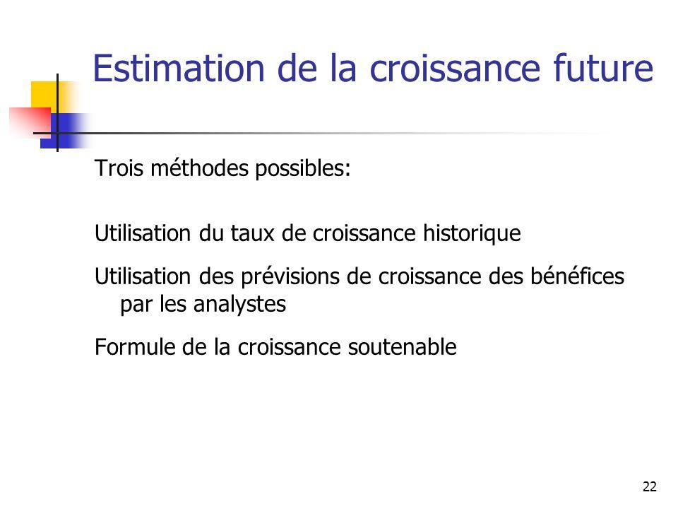 22 Estimation de la croissance future Trois méthodes possibles: Utilisation du taux de croissance historique Utilisation des prévisions de croissance
