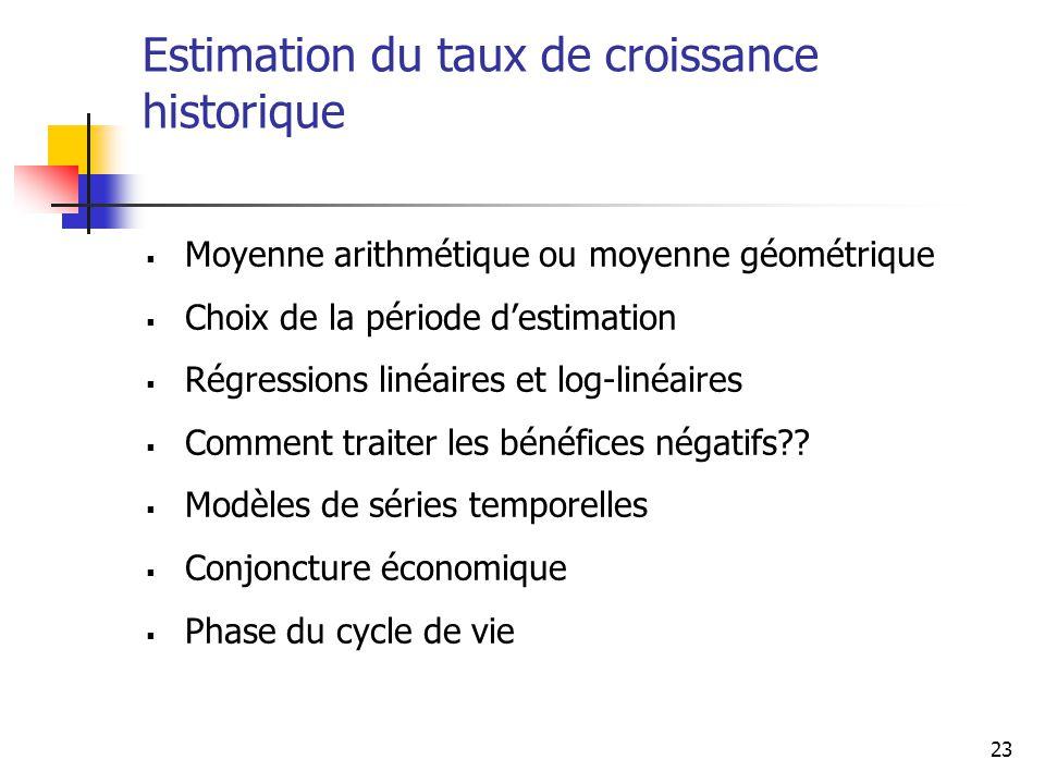 23 Estimation du taux de croissance historique Moyenne arithmétique ou moyenne géométrique Choix de la période destimation Régressions linéaires et lo