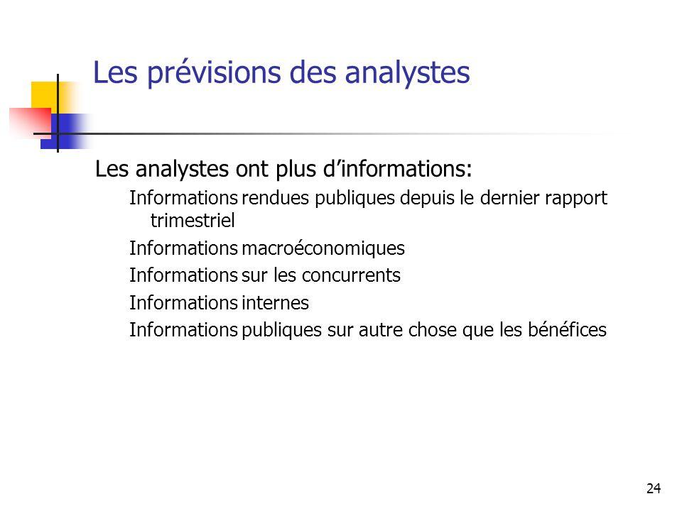 24 Les prévisions des analystes Les analystes ont plus dinformations: Informations rendues publiques depuis le dernier rapport trimestriel Information