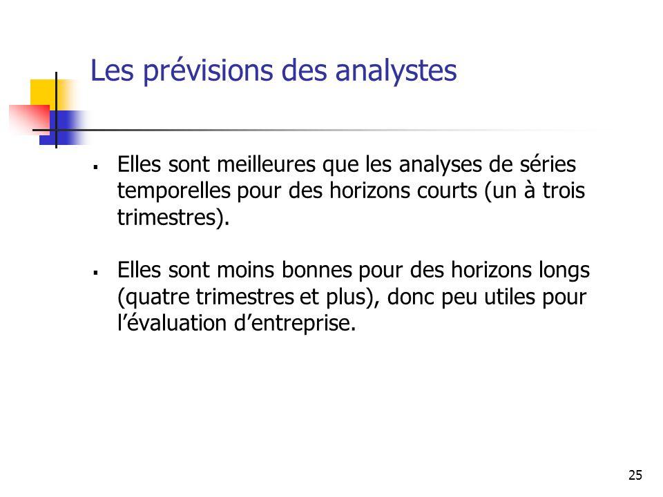 25 Les prévisions des analystes Elles sont meilleures que les analyses de séries temporelles pour des horizons courts (un à trois trimestres). Elles s