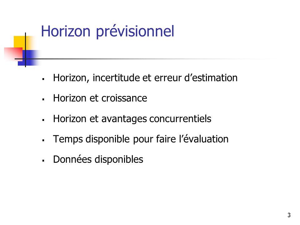 3 Horizon prévisionnel Horizon, incertitude et erreur destimation Horizon et croissance Horizon et avantages concurrentiels Temps disponible pour fair