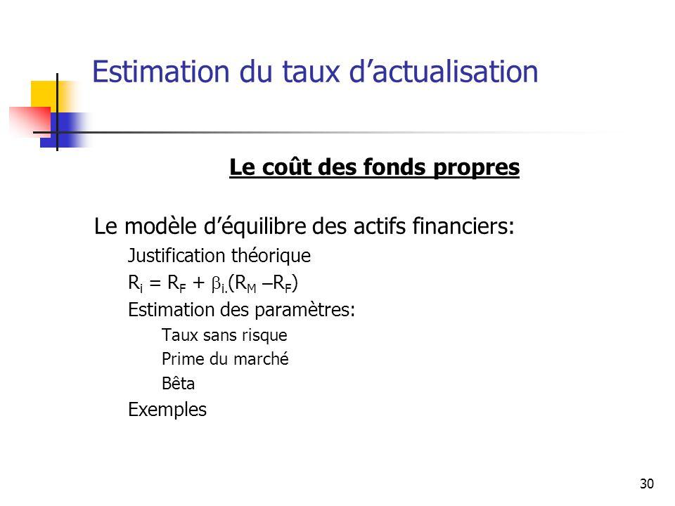 30 Estimation du taux dactualisation Le coût des fonds propres Le modèle déquilibre des actifs financiers: Justification théorique R i = R F + i. (R M