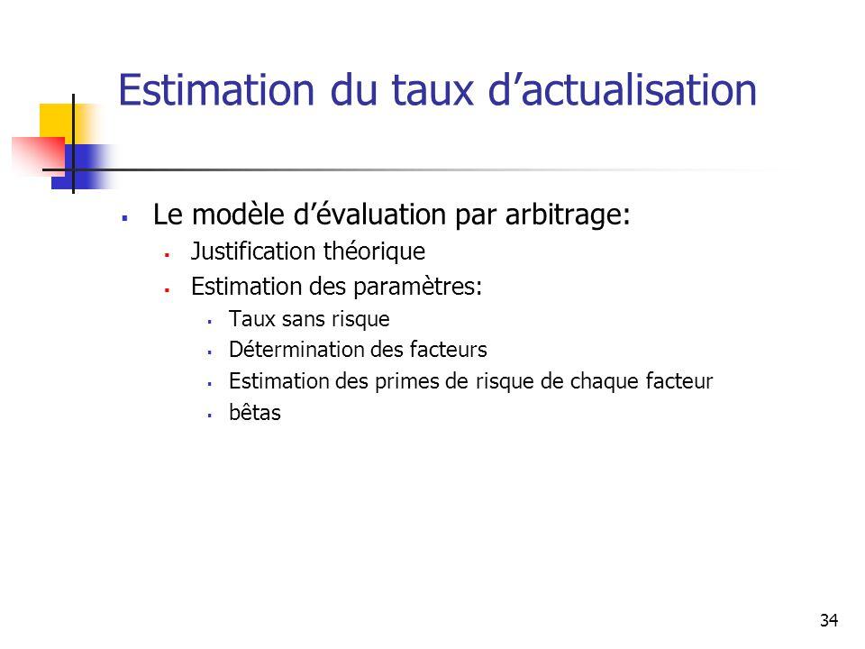34 Estimation du taux dactualisation Le modèle dévaluation par arbitrage: Justification théorique Estimation des paramètres: Taux sans risque Détermin