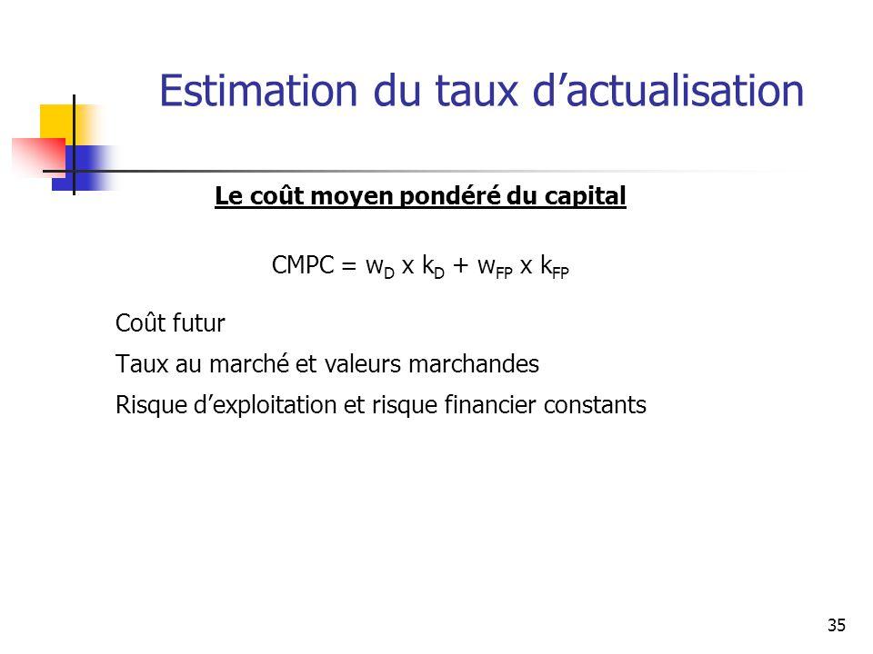 35 Estimation du taux dactualisation Le coût moyen pondéré du capital CMPC = w D x k D + w FP x k FP Coût futur Taux au marché et valeurs marchandes R