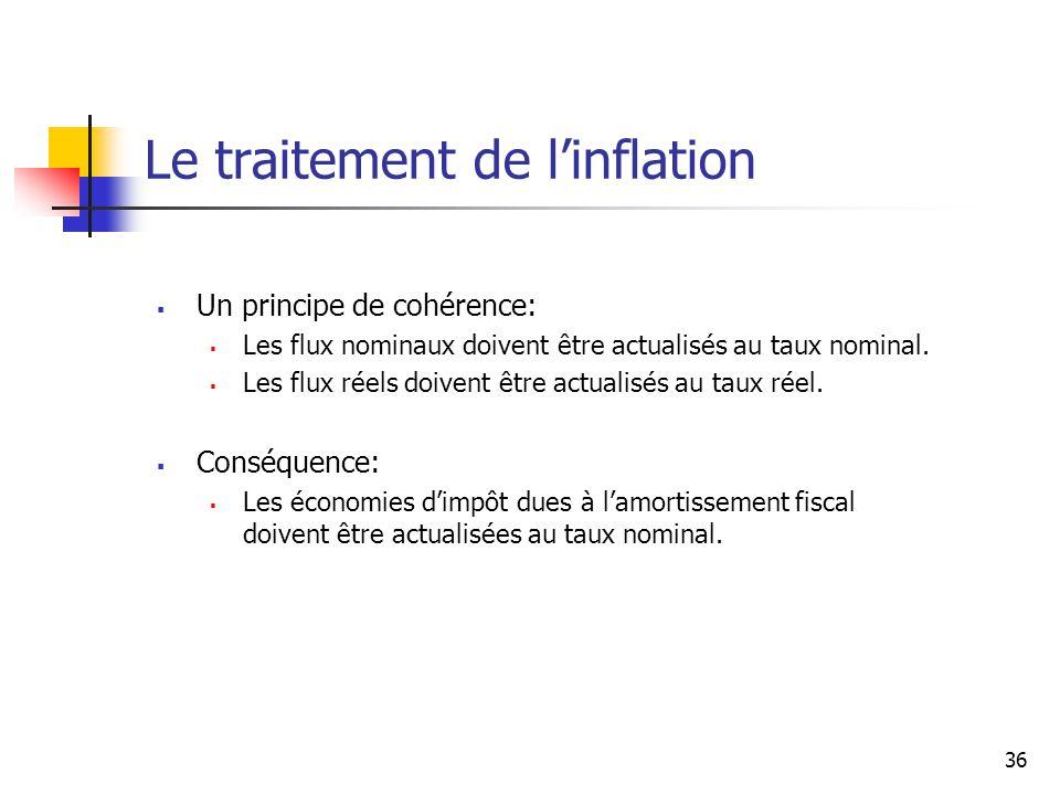 36 Le traitement de linflation Un principe de cohérence: Les flux nominaux doivent être actualisés au taux nominal. Les flux réels doivent être actual