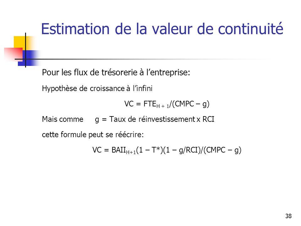 38 Estimation de la valeur de continuité Pour les flux de trésorerie à lentreprise: Hypothèse de croissance à linfini VC = FTE H + 1 /(CMPC – g) Mais
